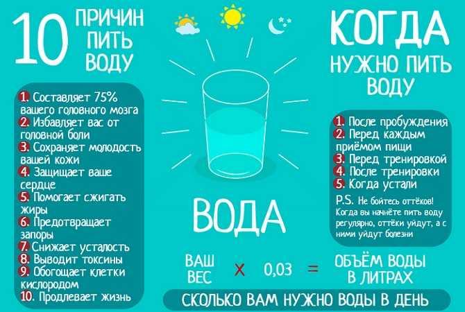 Сколько нужно пить воды в день, рекомендации